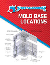 mold_base_locations_sm2